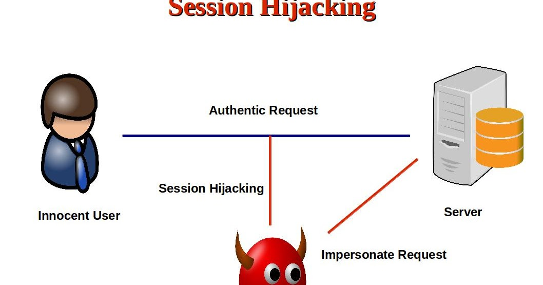 sessionhijacking